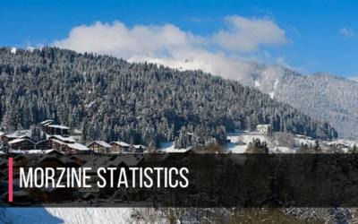 Morzine Statistics